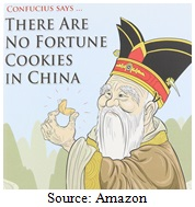 Confucius Quote Image
