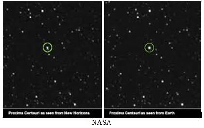 Proxima Centauri Views from New Horizons Spacecraft and Earth Image