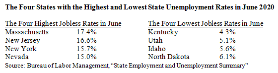 The Four States with the Highest and Lowest Unemployment Rates Table