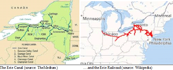 Erie Canal Path