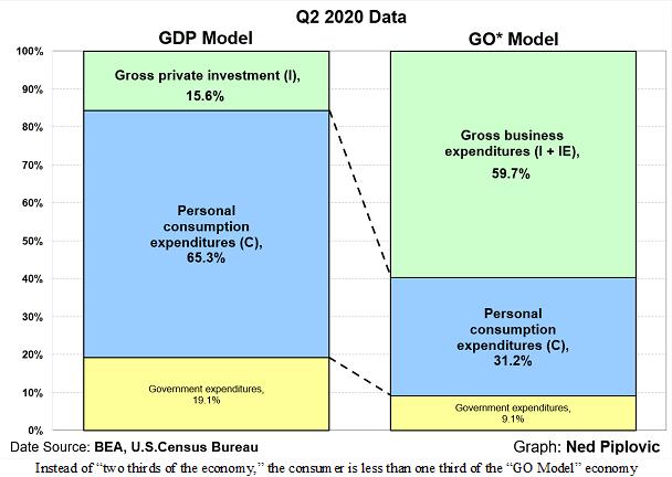 Q2 2020 Data