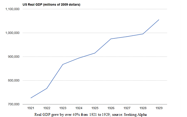 Real-GDP Line Chart