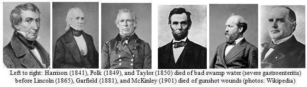 Presidents That Died in Office Images