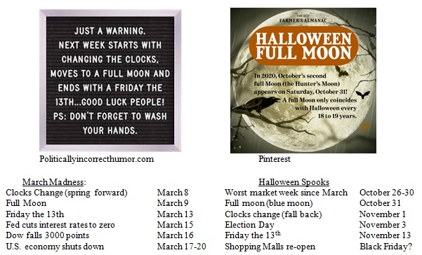 March Madness and Halloween Spooks Image