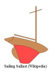 Sailing Ballast Image