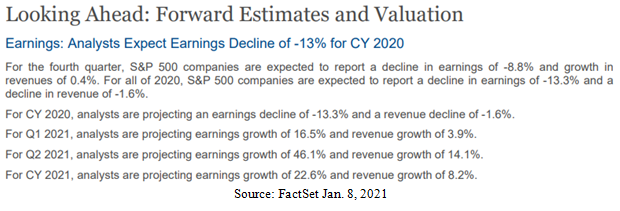 Forward Estimates and Valuation Image