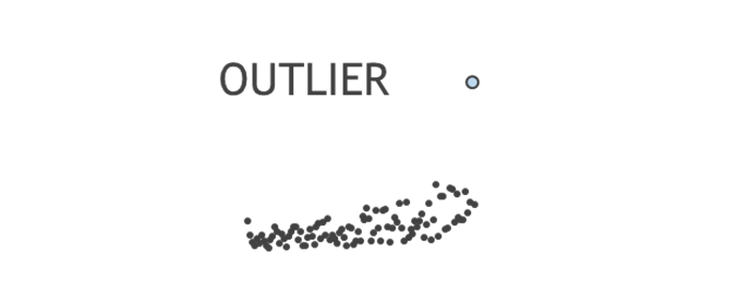 Outlier Picture