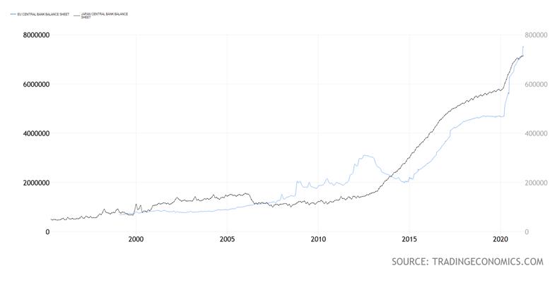 Trading Economics Graph1