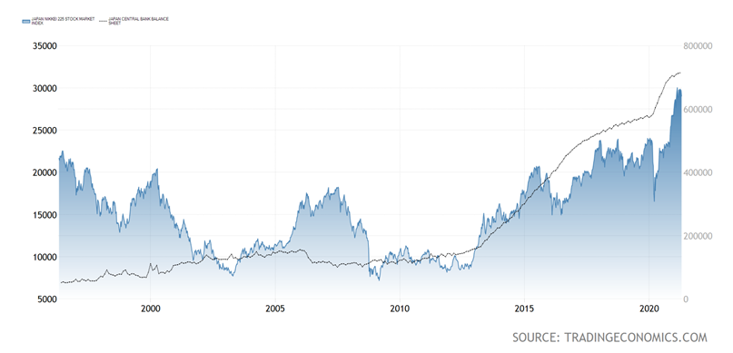 Trading Economics Graph2