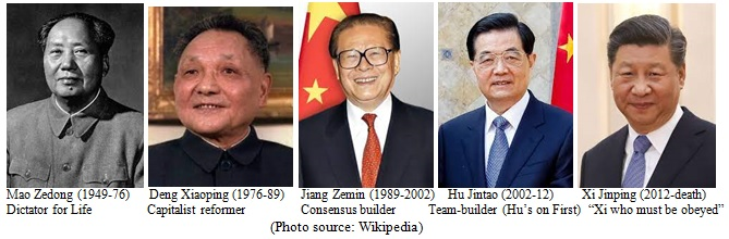 Chinese Communist Party Leaders Image