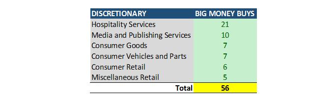 MapSignals Discretionary Table