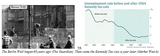 Berlin Wall and Kennedy Tax Cuts Images