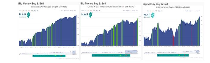 Big Money Charts 1