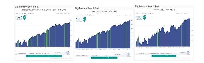 Big Money Charts