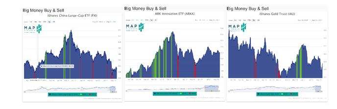 Big Money Charts 2