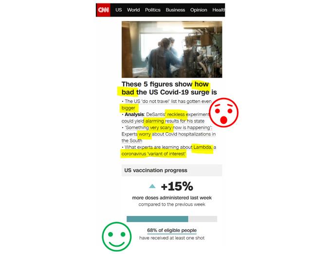 CNN COVID Figures