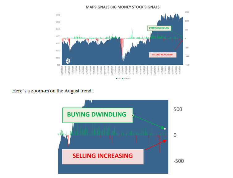 MapSignals Big Money Stock Signals