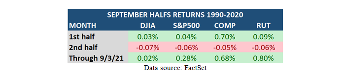 MAPSignals Monthly Returns Table3