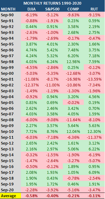MAPSignals Monthly Returns Table4