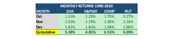 MAPSignals Monthly Returns Table8
