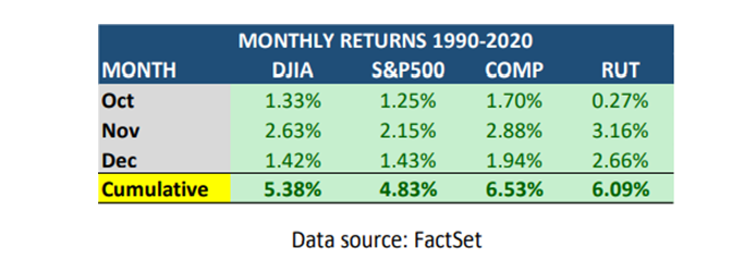 MapSignals Monthly Returns Table1